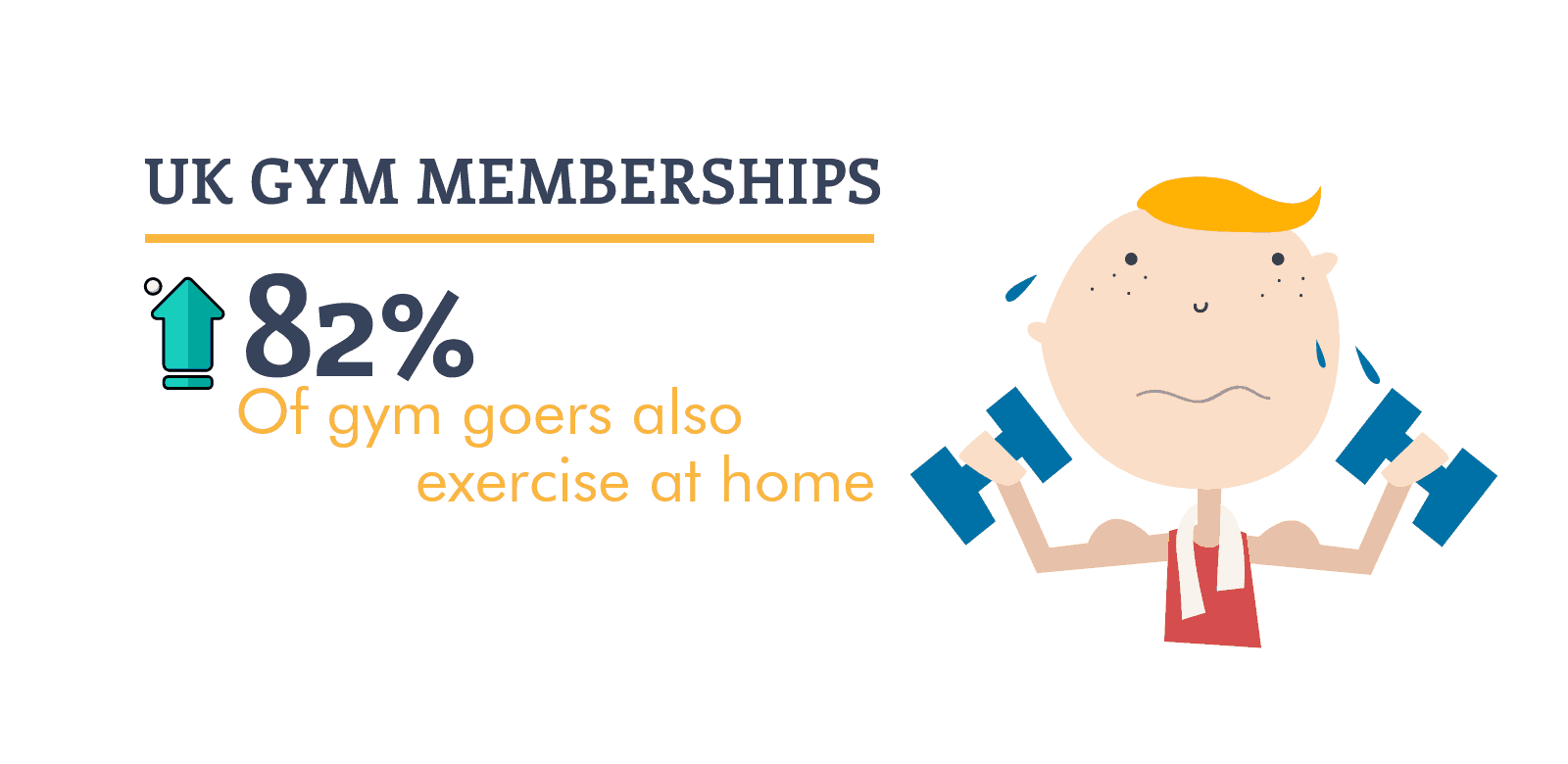 statistic on home gyms modern garden rooms