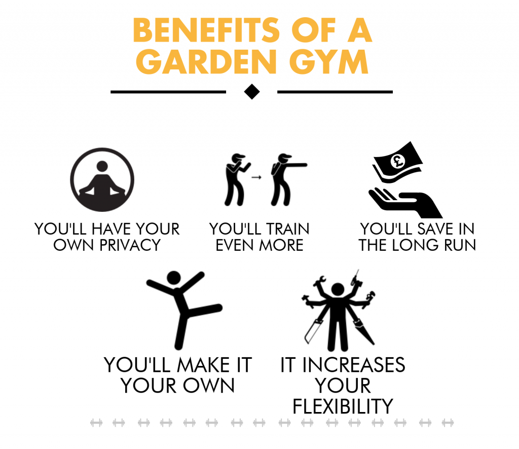 Benefits of a garden gym - modern garden rooms